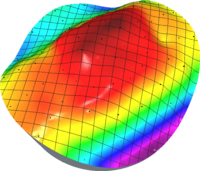 Wafer warp measurement map 3D